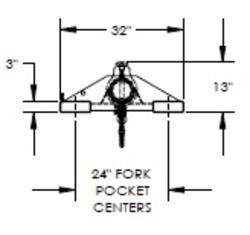 VLMS-EBT pockets