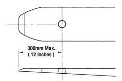 Flatbed Truck Diagram moreover Index besides Load Distribution Diagram additionally 53 Trailer Diagram Tripod moreover Building A Trailer Diagram. on 53 ft trailer diagram