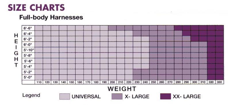 Archive 187 Platform Harness Size Chart Indoff Forklift