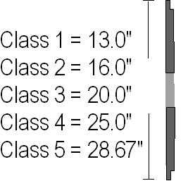 Carriage_Class_Identification_1